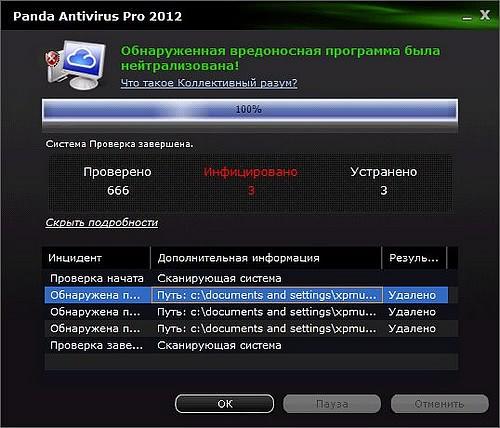 Panda Antivirus Pro 2012 - окно вирус нейтрализован
