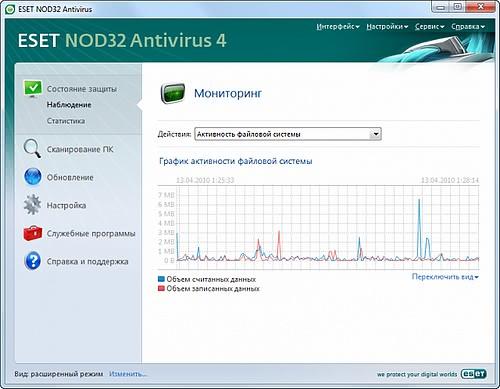 ESET NOD32 Антивирус 5 Окно мониторинга